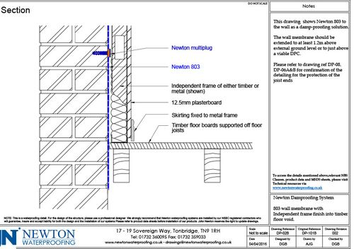 Technical Drawings - System 800 Damp Proofing - Sections