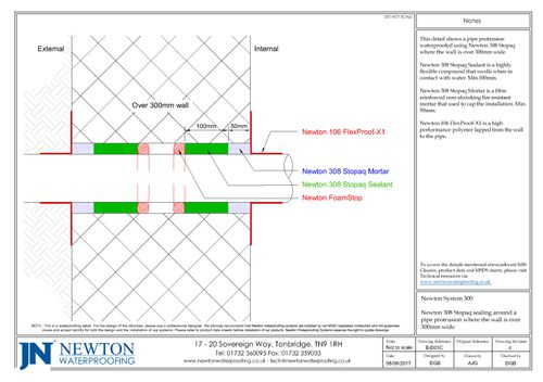 Technical Drawings for Type B Waterproofing