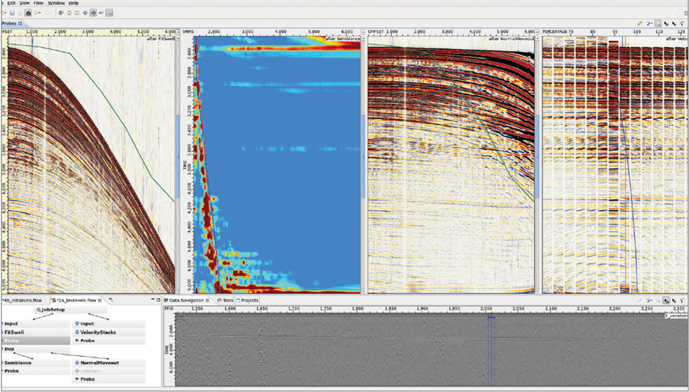 Interactive Processing // Shearwater GeoServices